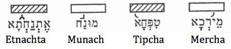 Trope_symbols_docx 4